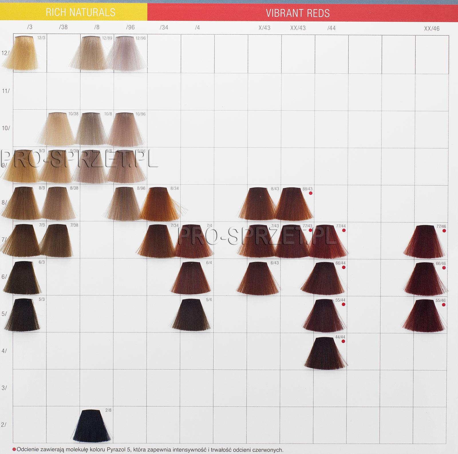 Колестон 10 палитра цветов фото