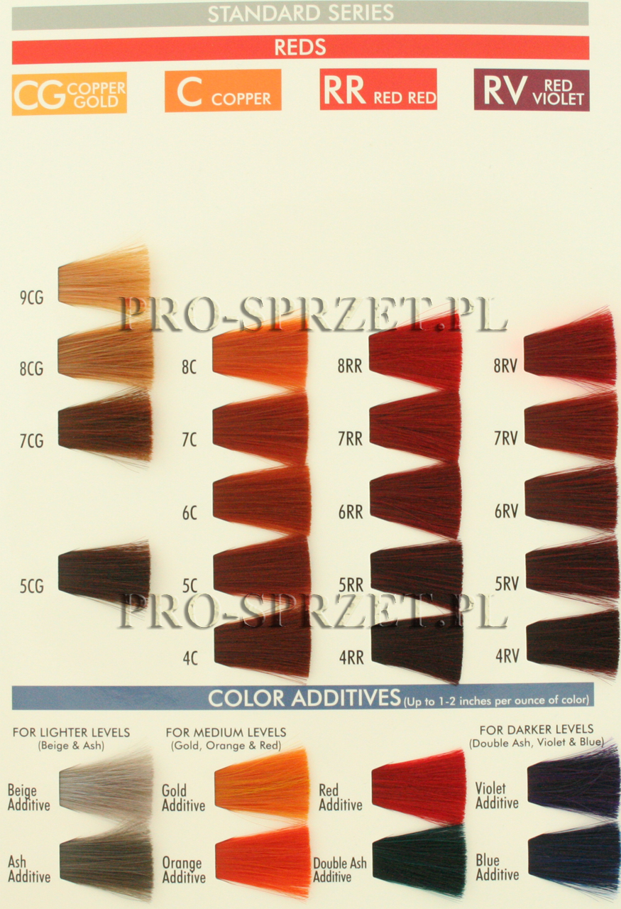 Shade Chart For Chi Ionic Hair Color Of Chi Hair Dye Color
