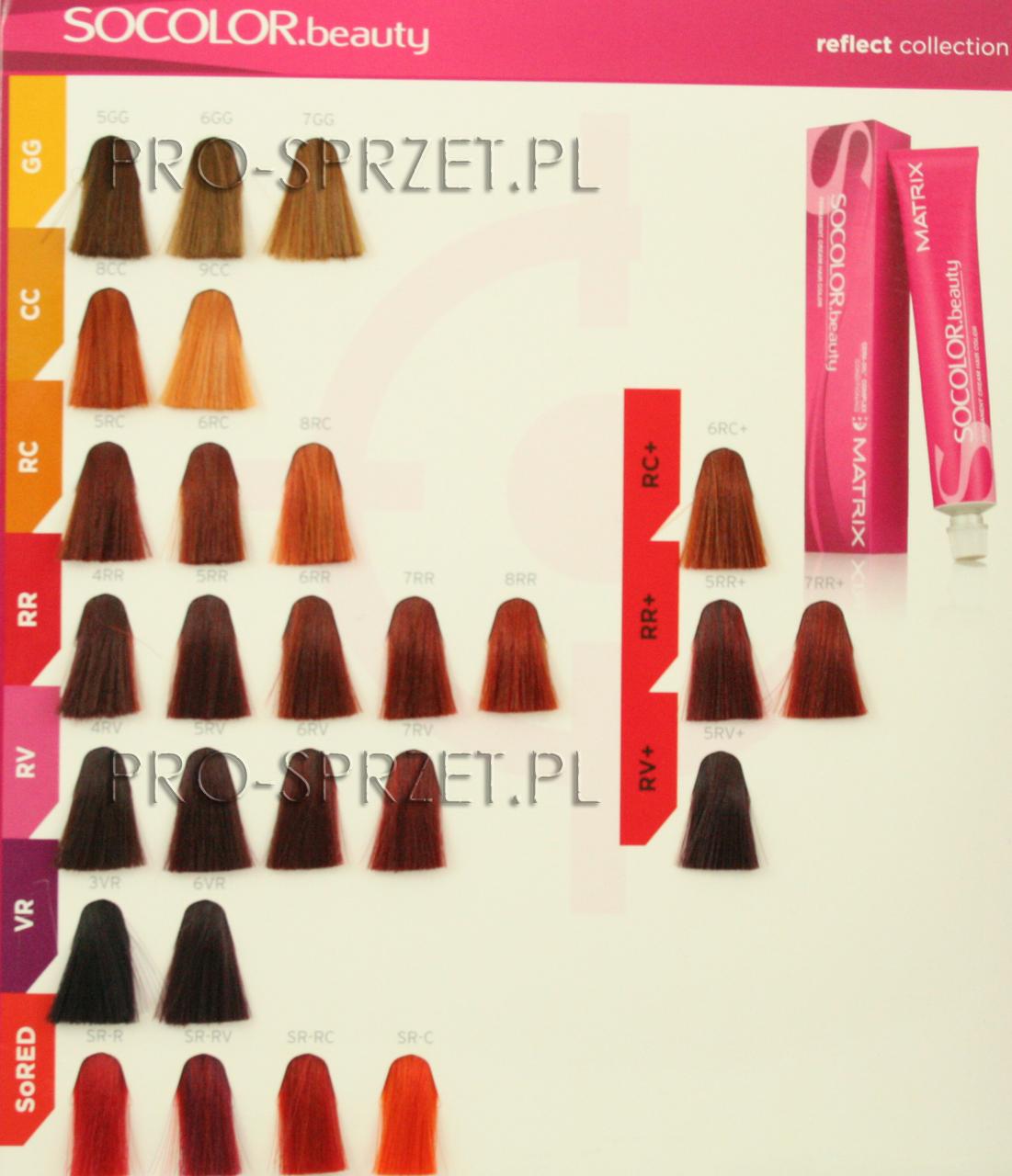 Farba Matrix Color Sync By Socolor Beauty 90ml ...