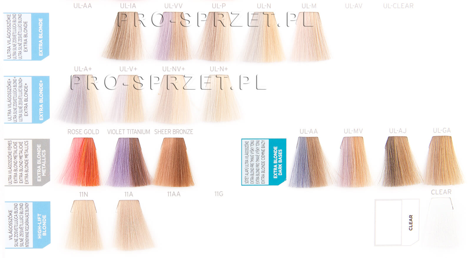 paleta-matrix-socolor-extra-blonde