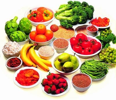 odpowiednia dieta